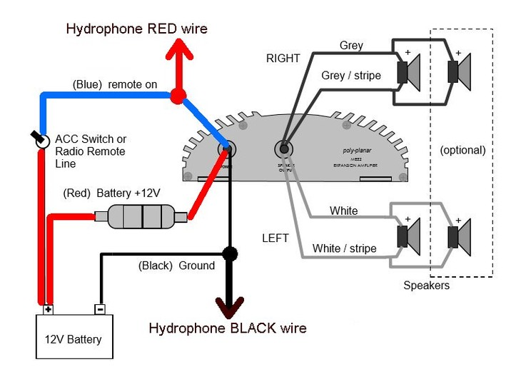 100 amp main breaker panel  diagrams  wiring diagram gallery